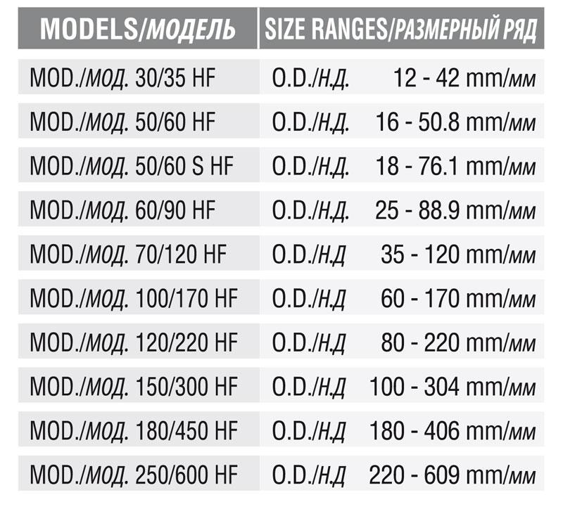 tabella-alta-frequenza-pag-28