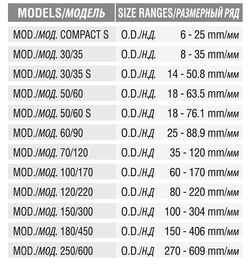 tabella-laser-pag-23